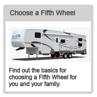 Find out the basics for choosing a fifth wheel for you and your family